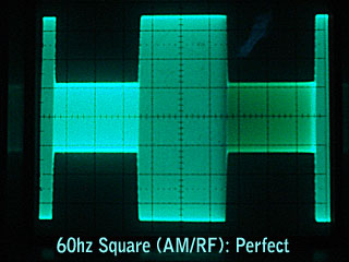 am square perfect